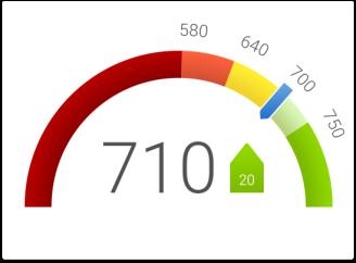 score-gauge-score25402x